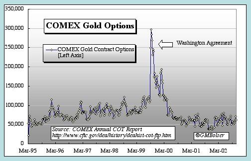 stock-channel.net - Das Finanzportal - Gold: .... nur eine Frage der ...